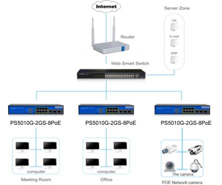 ps5010g-2gs-8poe-app